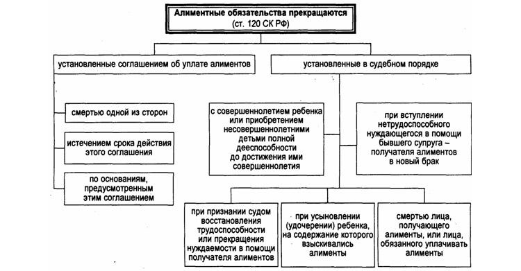 arest-imushchestva-za-neuplatu-alimentov