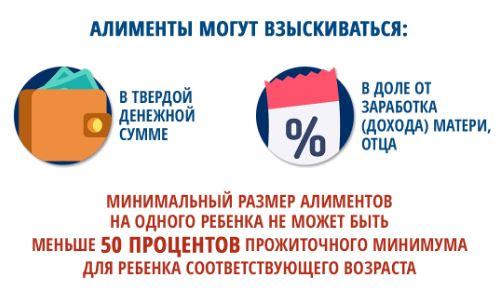 izmenenie-razmera-alimentov-na-tverduyu-denezhnuyu-summu
